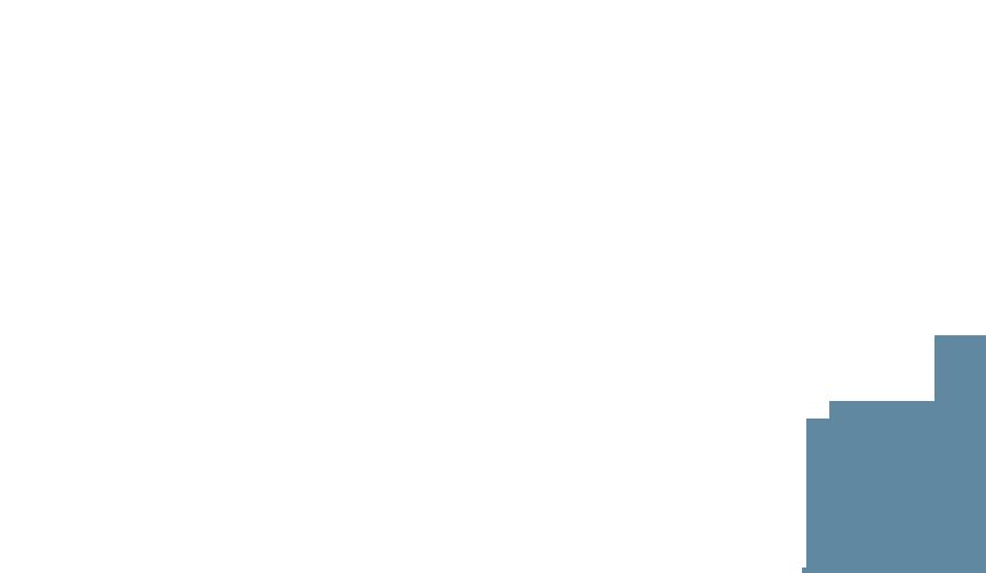 triangula.png